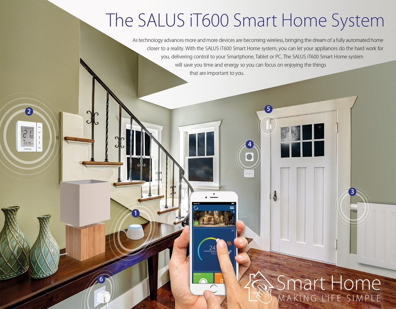 iT600 Smart Home System Information